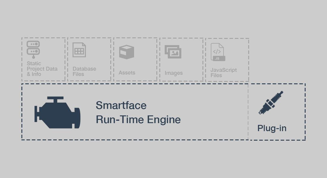 BLOG EN Archives - Page 3 of 6 - Smartface Cloud Enterprise